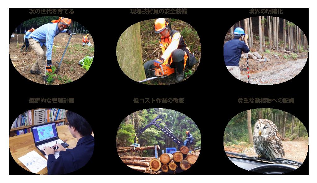 森林認証グループについて